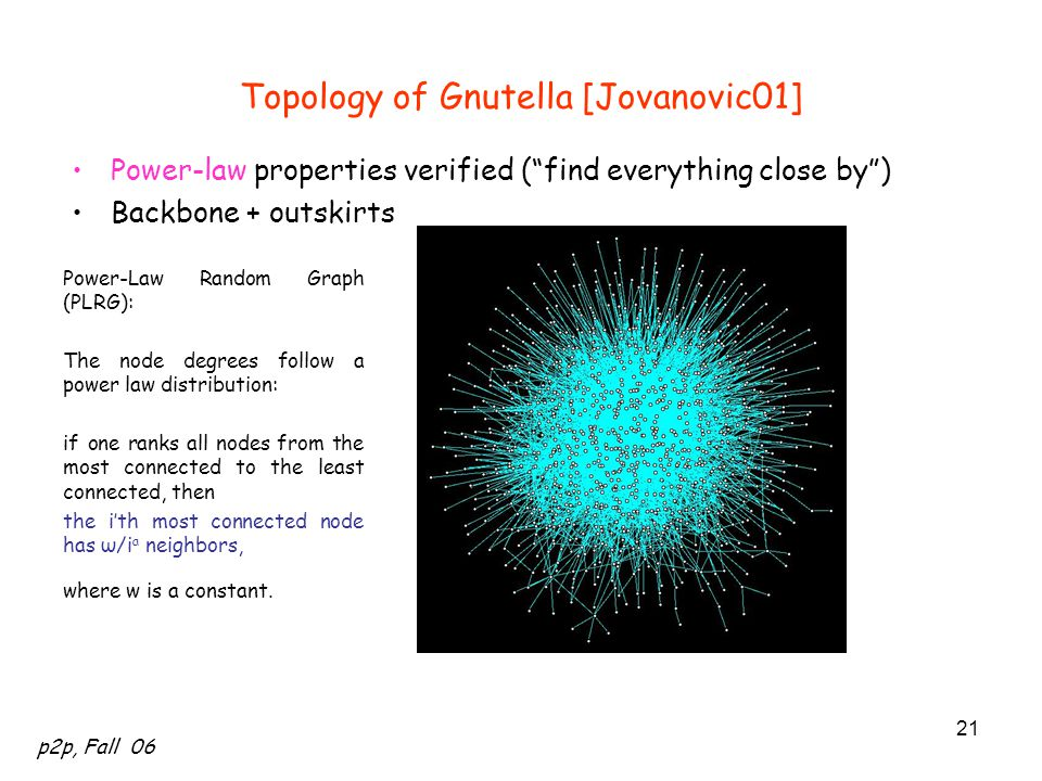 Topology of Gnutella [Jovanovic01]